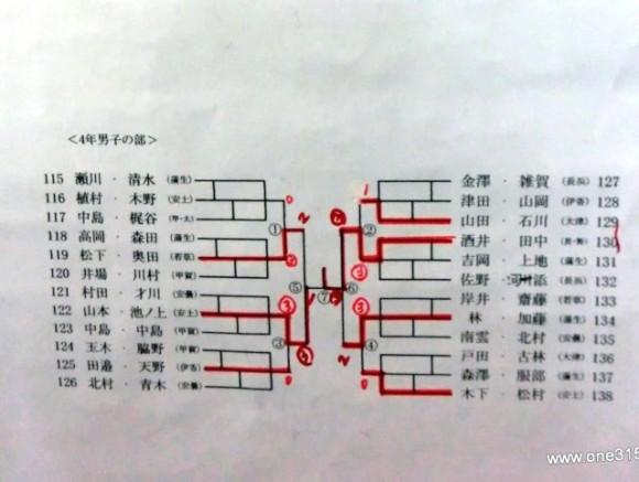 CIMG1316 - 滋賀県ジュニアソフトテニス選手権2012