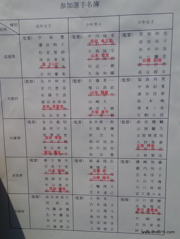 P_20150815_120734(1ソフトテニス国体2015・近畿ブロック予選