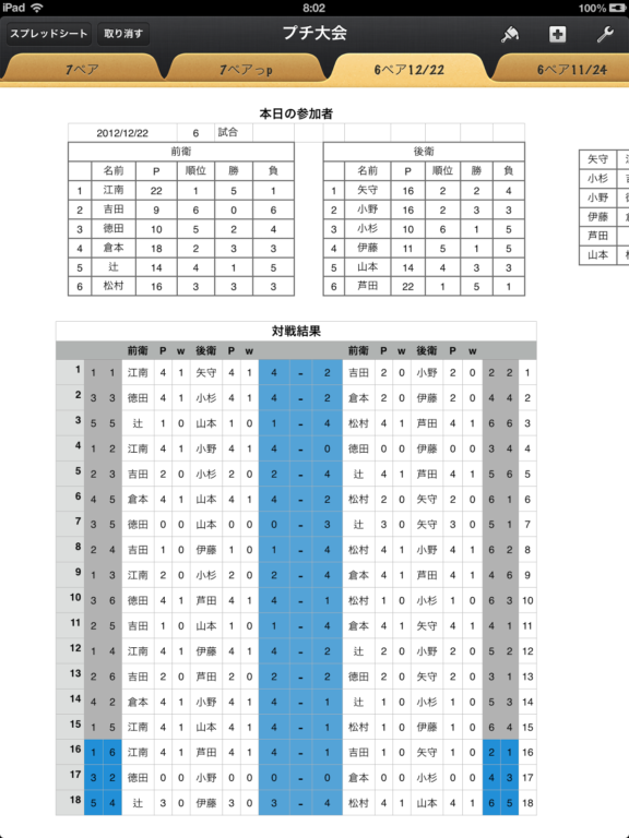 2013-02-18 08.02.03第三回one315ソフトテニスぷち大会