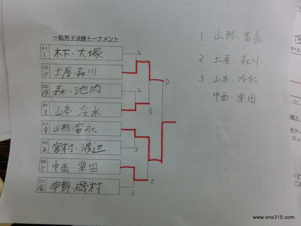 滋賀県ソフトテニス 東近江市インドア2013