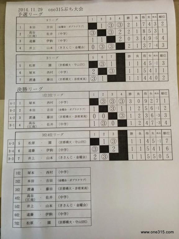 one315ソフトテニスぷち大会 2014.11.29