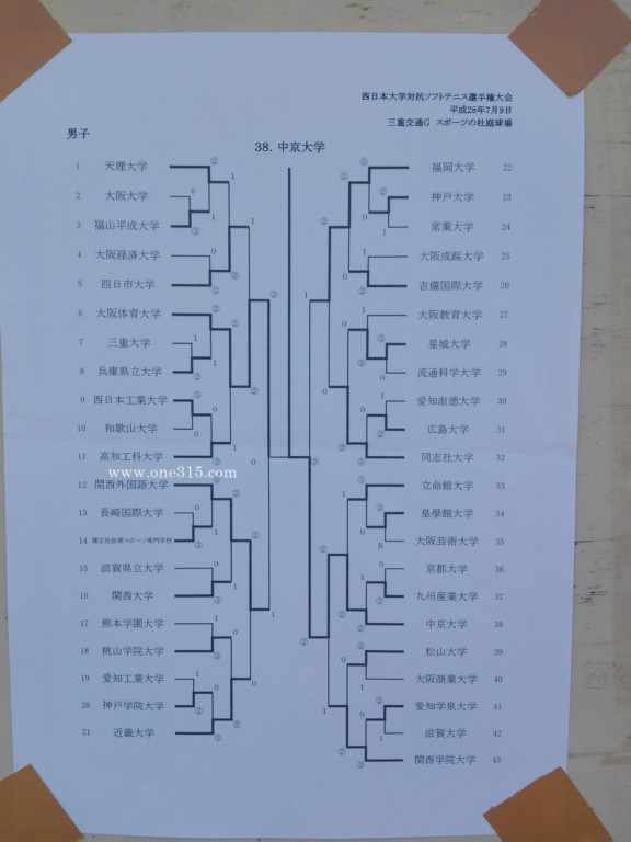 大学ソフトテニス西日本インカレ2016