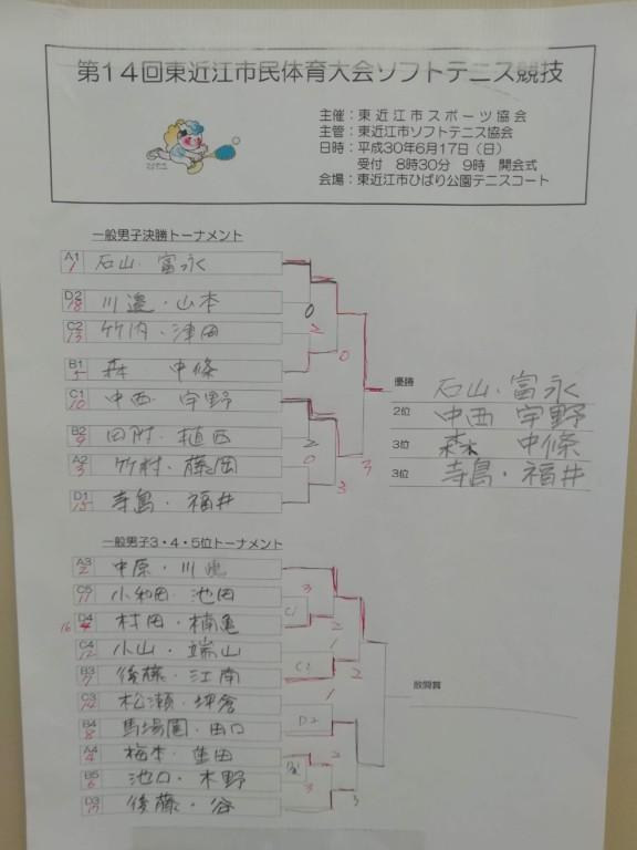 2018/06/17 滋賀県東近江市民体育大会ソフトテニス競技