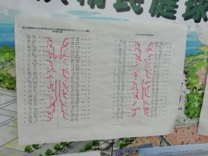 中学ソフトテニス滋賀県夏季大会2018[結果]