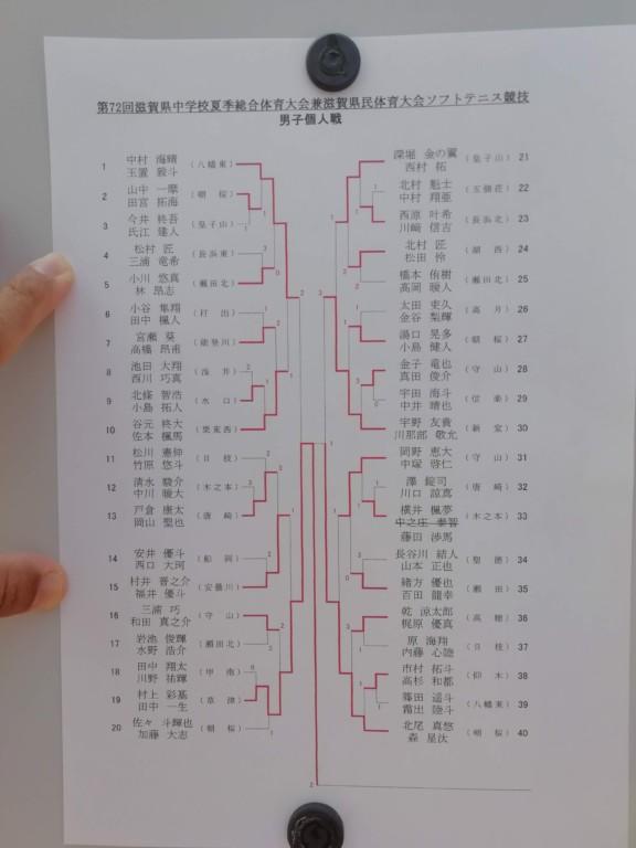 滋賀県ソフトテニス 中学夏季2019[結果]