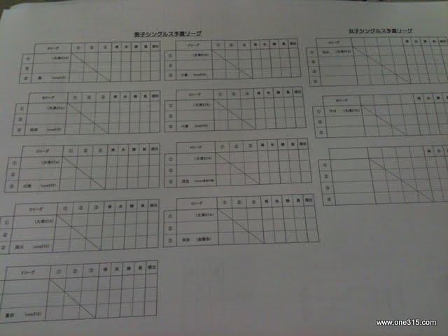 ソフトテニス交流戦「大津STA」の打合せ