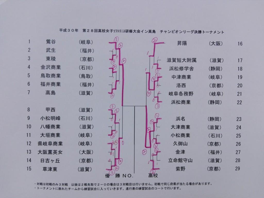 2018/05/03(木) 高校ソフトテニス研修大会 滋賀県高島市